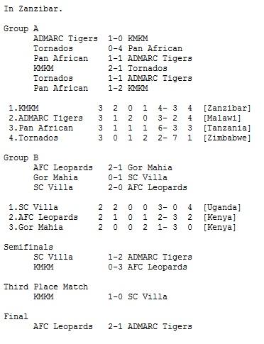 Gor Mahia 1983 CECAFA cup
