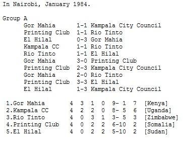 Gor Mahia 1984 cecafa club cup