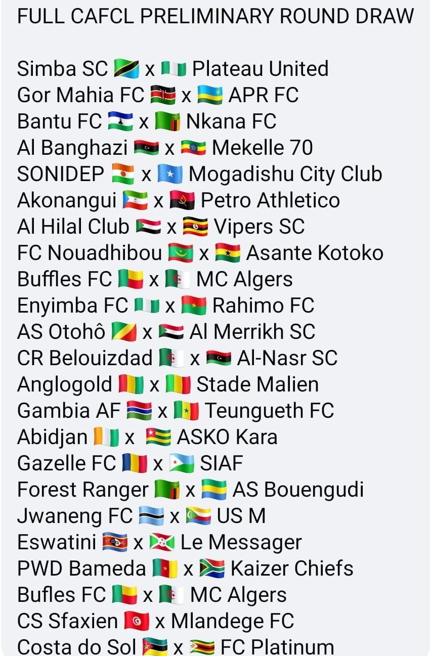 2020-2021 CAF Champions League - Gor Mahia News