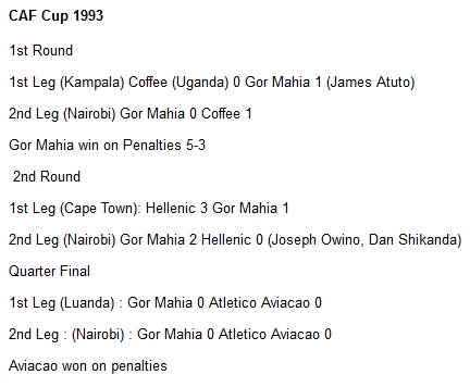 Gor Mahia vs Atletico Aviacao, Uganda Coffee, Hellenic 1993