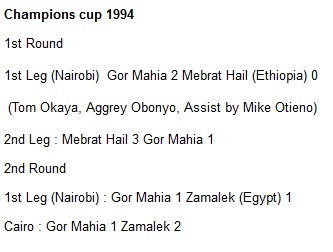 Gor Mahia vs Mebrat Hail, Electric, Zamalek 1994