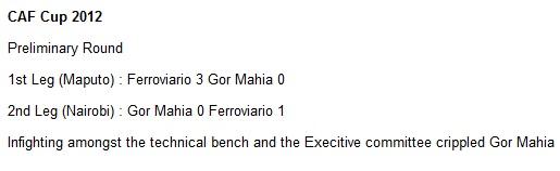 Gor Mahia vs Ferroviario de maputo
